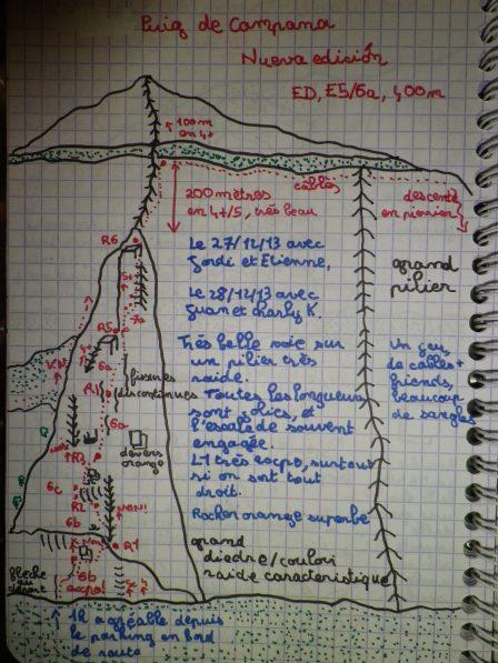 Topo Nueva Edicion au Puig Campana