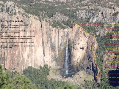Topo de l'arête de la cascade
